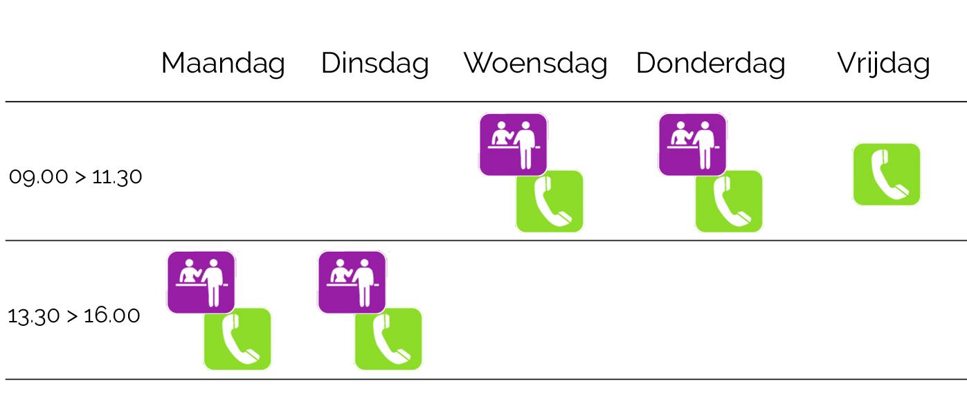 Tableau permanences candidats NL